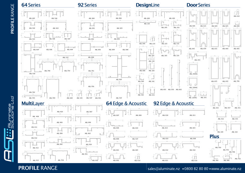 Aluminate Profiles Wall Chart