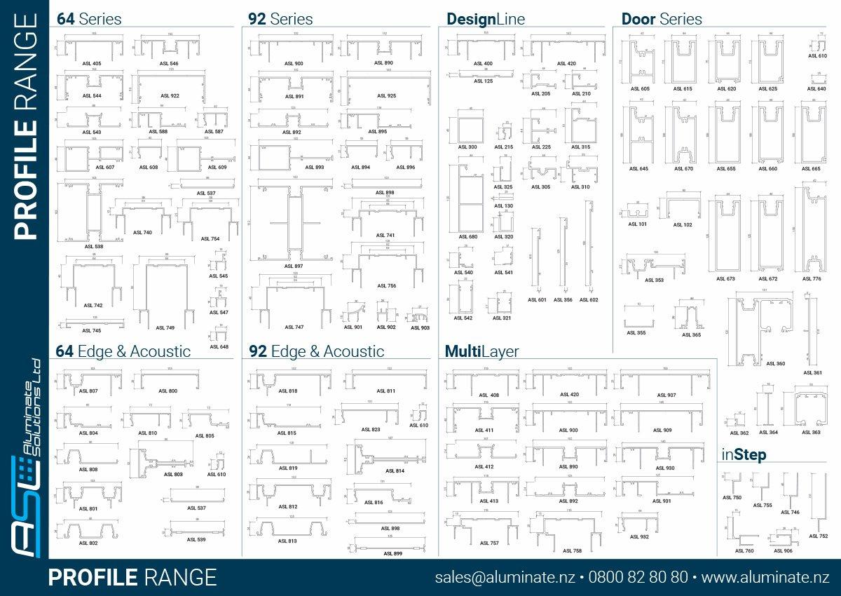 Aluminate Profiles Wall Chart